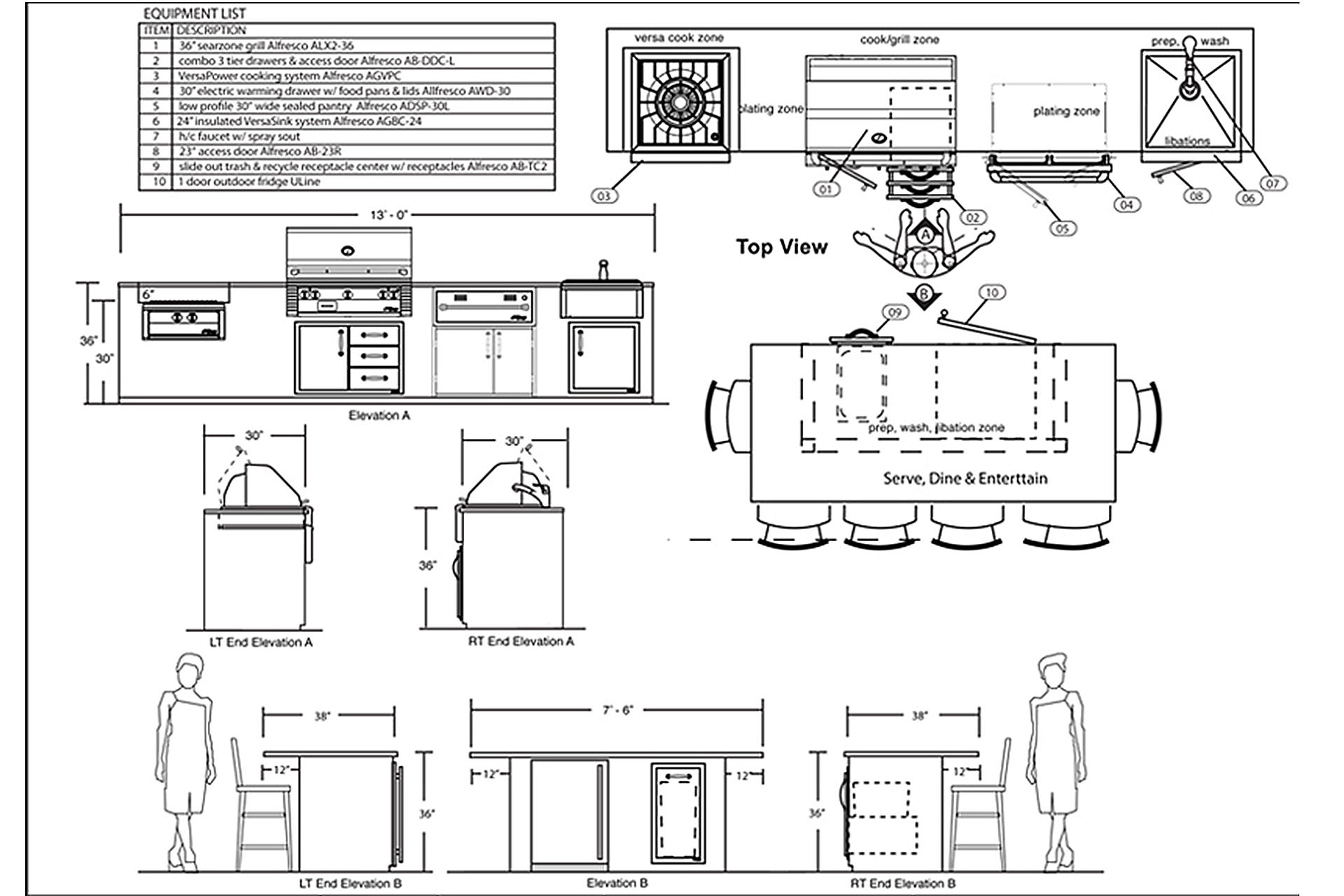 Outdoor Kitchen Zone Planning